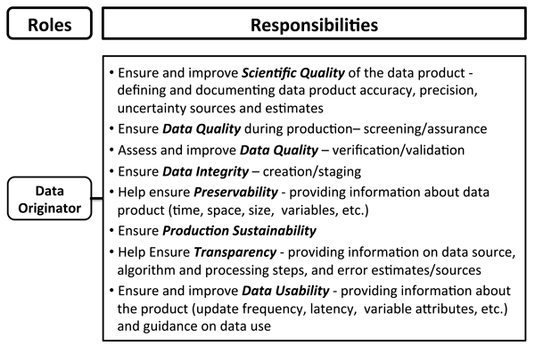 Scientific Stewardship in the Open Data and Big Data Era — Roles and ...